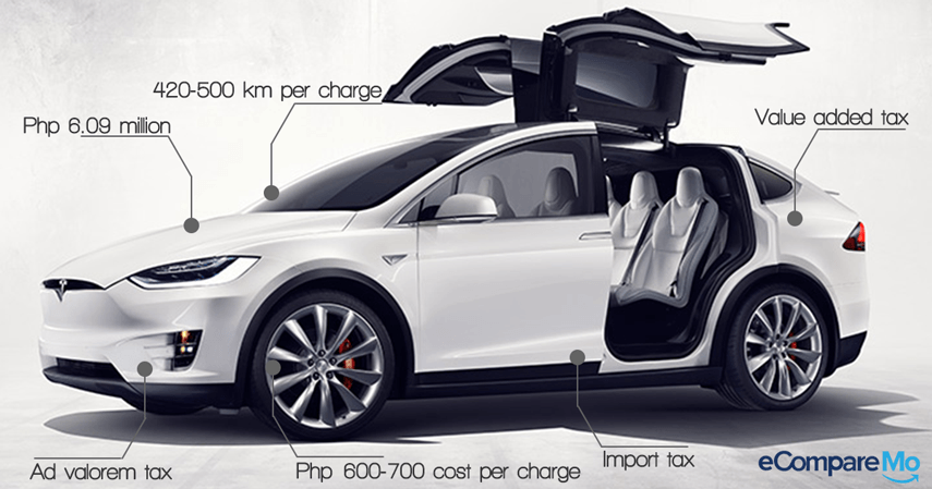 Banner-Cost-of-tesla-in-the-philippines