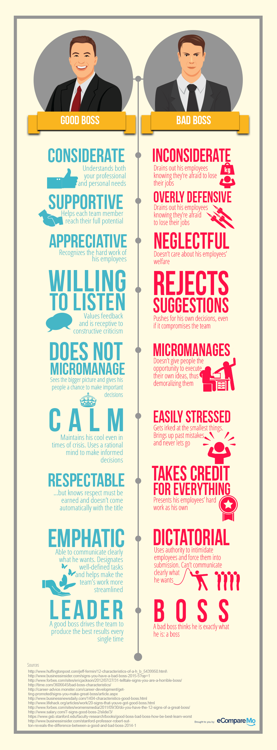 Infographic---Good-Boss-Bad-boss