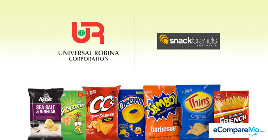 Banner---URC-acquisition-of-Snackbrands-Australia