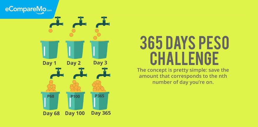 365-days-peso-challange